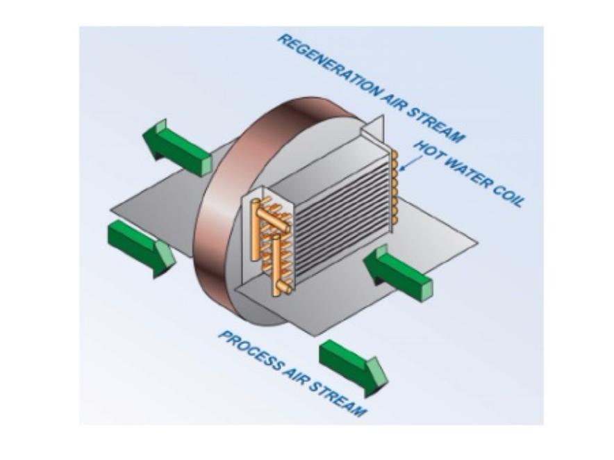 Artic Solar XCPC Solar Thermal Technology